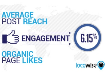 resource-facebook-sep-engagement